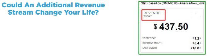 CPA Revenue Streams