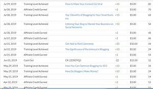 WA credit dashboard