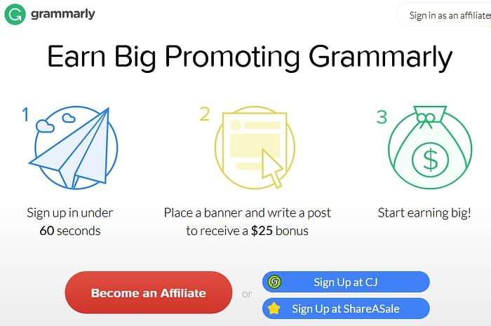 Grammarly Earning Potentials